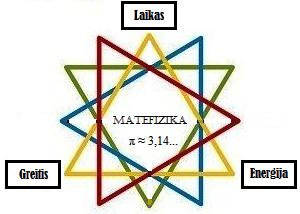 """""""Matefizika"""""""